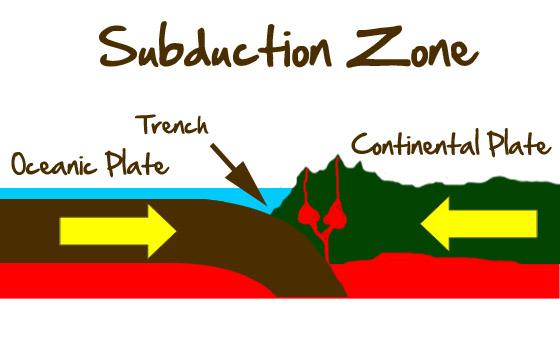 Plate Tectonics Lessons Tes Teach